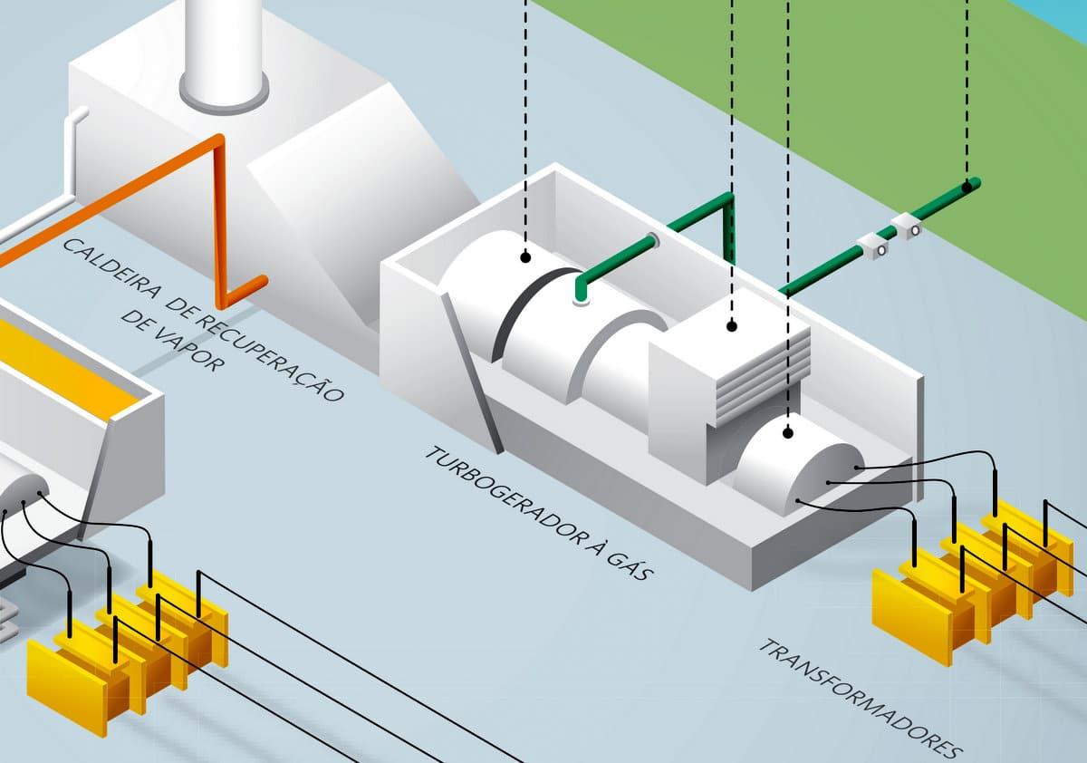 Infografico-Termeletrica-Petrobras2