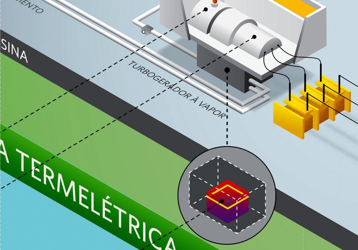 Infografico-Termeletrica-Petrobras5